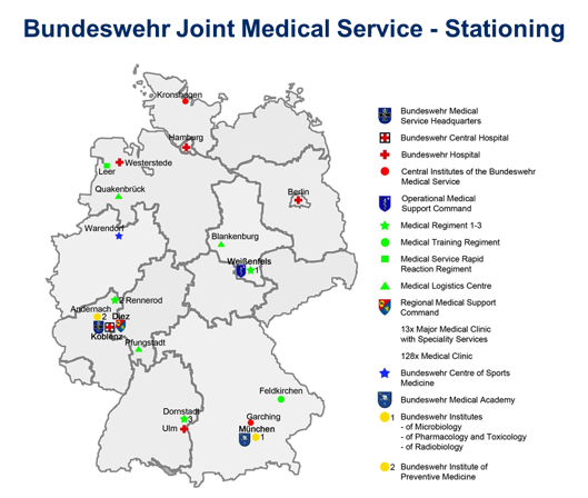 Almanac: Germany (Joint Medical Service), Federal Republic